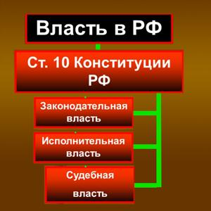 Органы власти Балтаси